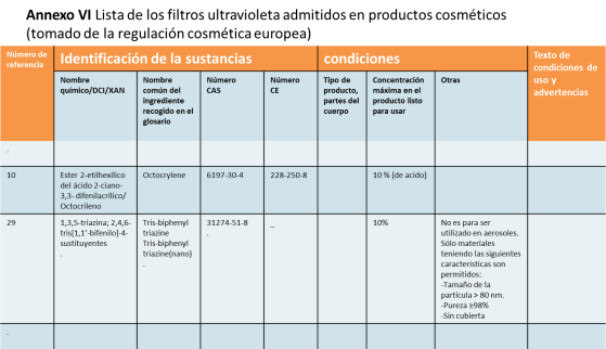 tabla de filtros octytriazina